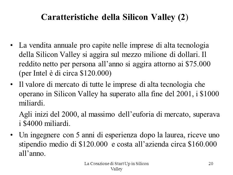 La Creazione di Start Up in Silicon Valley 20 Caratteristiche della Silicon Valley (2) La vendita annuale pro capite nelle imprese di alta tecnologia