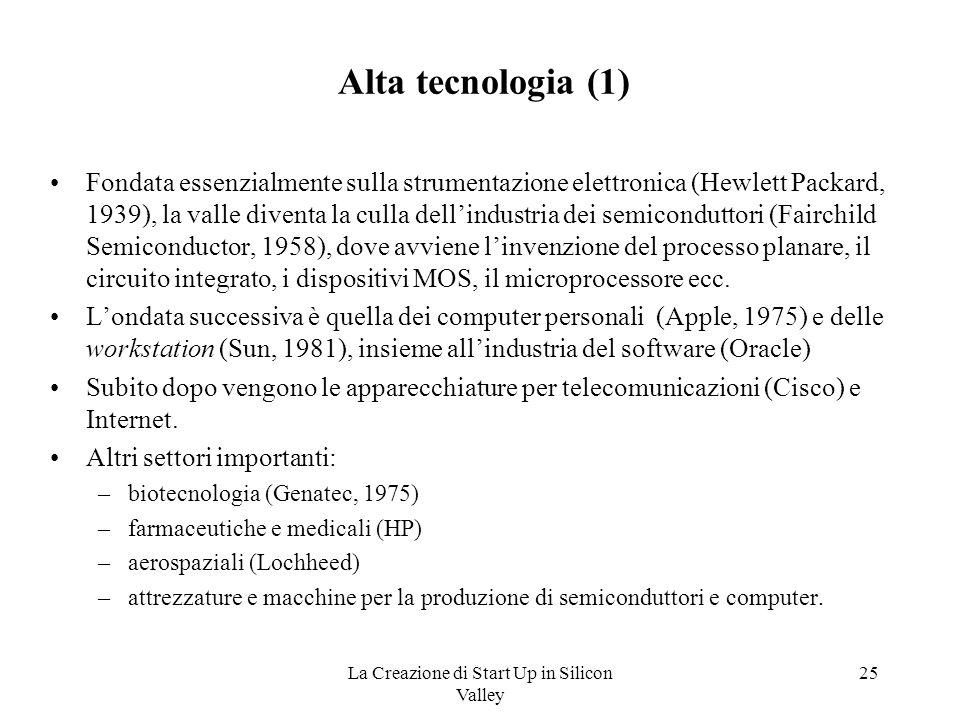 La Creazione di Start Up in Silicon Valley 25 Alta tecnologia (1) Fondata essenzialmente sulla strumentazione elettronica (Hewlett Packard, 1939), la