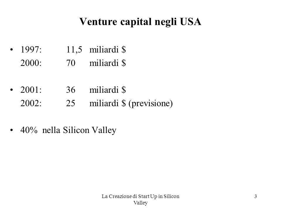 La Creazione di Start Up in Silicon Valley 24 Caratteristiche della Silicon Valley (6) La tipica impresa della valle si concentra soltanto nell'area di valore aggiunto che essa può sostenere, appoggiandosi ad una fittissima rete locale di servizi tecnici, servizi di fabbricazione e di vendite ecc.