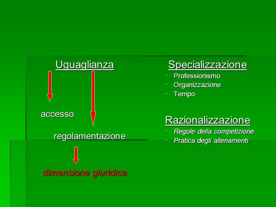 Uguaglianza accesso accesso regolamentazione regolamentazione dimensione giuridica Specializzazione  Professionismo  Organizzazione  TempoRazionalizzazione  Regole della competizione  Pratica degli allenamenti