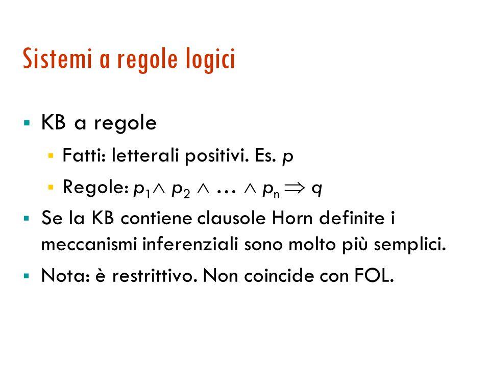 Il sottoinsieme a regole del FOL  Il metodo di risoluzione per FOL  KB in forma a clausole  Unificazione e regola di risoluzione  Il sottoinsieme a regole (un solo letterale positivo)  P 1  …   P k  Q clausole Horn definite P 1  …  P k  Q