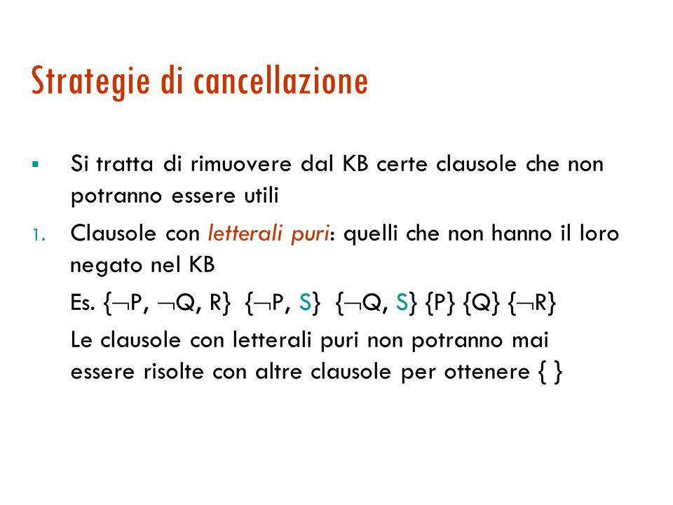 Esempio di albero SLD per Antenato(lia, mark)  A(lia, mark) :-G(lia, mark) :-G(lia, Z 1 ), A(Z 1, mark) Z 1 nuova variabile :-P(lia, mark) :-M(lia, mark) :-P(lia, Z 2 ), A(Z 2, mark) :-M(lia, Z 2 ), A(Z 2, mark) { } con {Z 2 /gio} :- A(gio, mark) :-G(gio, mark) :-G(gio, Z 3 ), A(Z 3, mark) :-P(gio, mark) :-M(gio, mark) { } 3 4 121 2 7 3 4 12 5 3…3… 4…4… fail success fail