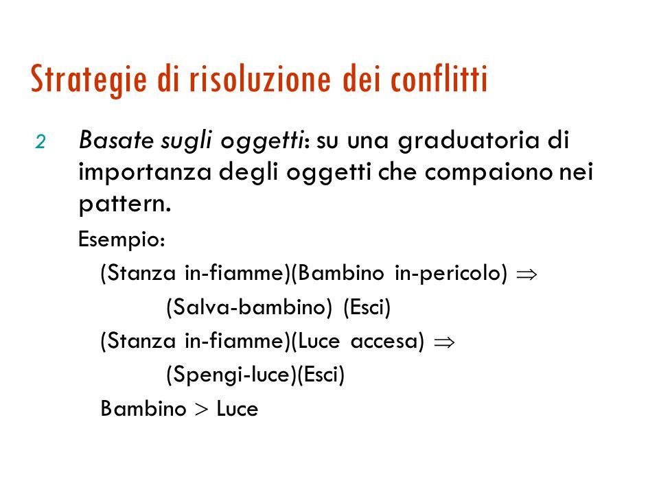 Strategie di risoluzione dei conflitti 1.