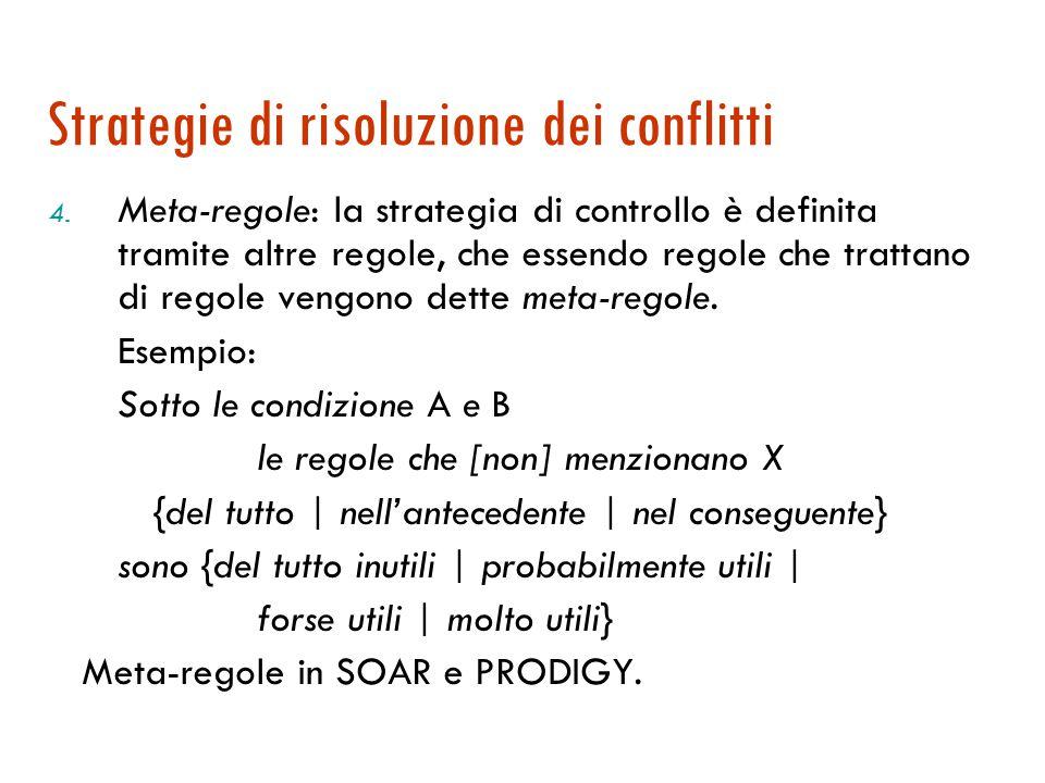 Strategie di risoluzione dei conflitti 3.