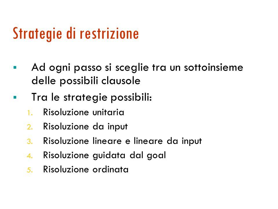 Strategie di cancellazione (cont.) 3. Eliminazione di clausole sussunte (implicate)  Es.
