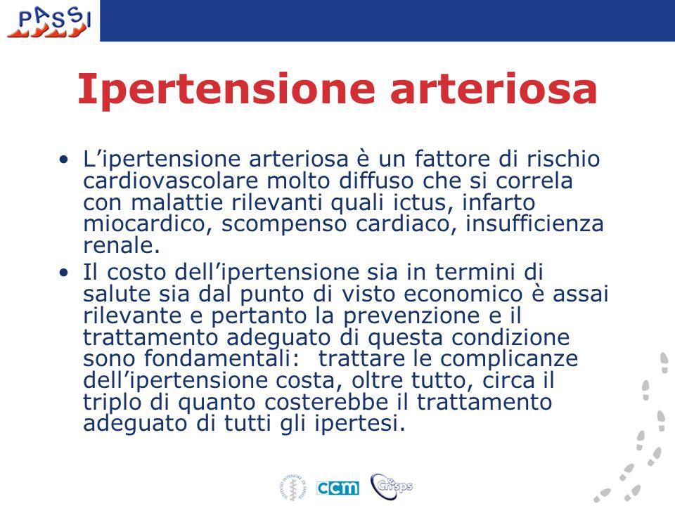 Ipertensione arteriosa L'ipertensione arteriosa è un fattore di rischio cardiovascolare molto diffuso che si correla con malattie rilevanti quali ictu