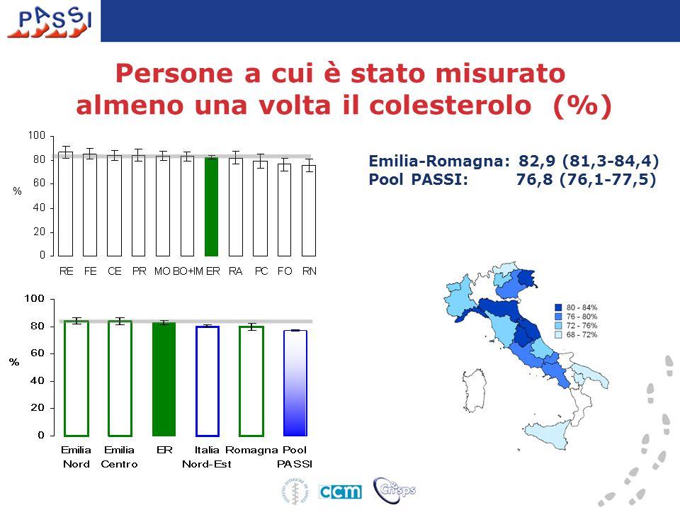 Emilia-Romagna: 82,9 (81,3-84,4) Pool PASSI: 76,8 (76,1-77,5) Persone a cui è stato misurato almeno una volta il colesterolo (%)