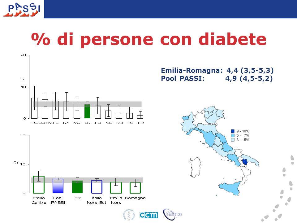 Emilia-Romagna: 4,4 (3,5-5,3) Pool PASSI: 4,9 (4,5-5,2) % di persone con diabete