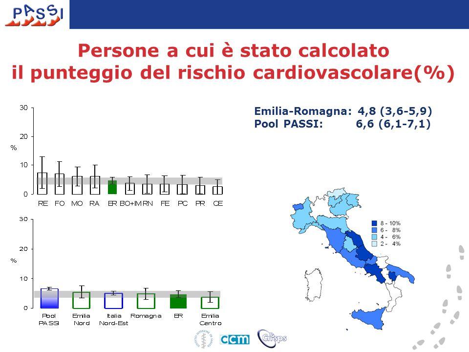 Emilia-Romagna: 4,8 (3,6-5,9) Pool PASSI: 6,6 (6,1-7,1) Persone a cui è stato calcolato il punteggio del rischio cardiovascolare(%)