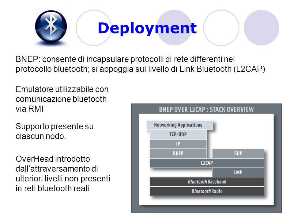 Deployment BNEP: consente di incapsulare protocolli di rete differenti nel protocollo bluetooth; si appoggia sul livello di Link Bluetooth (L2CAP) Emulatore utilizzabile con comunicazione bluetooth via RMI OverHead introdotto dall'attraversamento di ulteriori livelli non presenti in reti bluetooth reali Supporto presente su ciascun nodo.