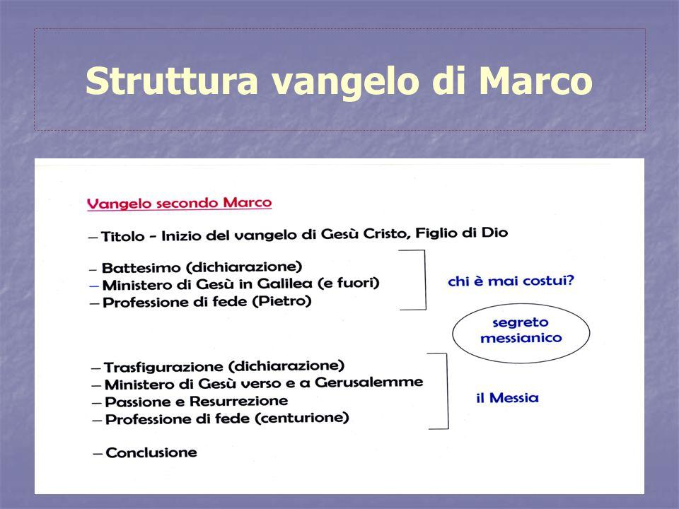Struttura vangelo di Marco