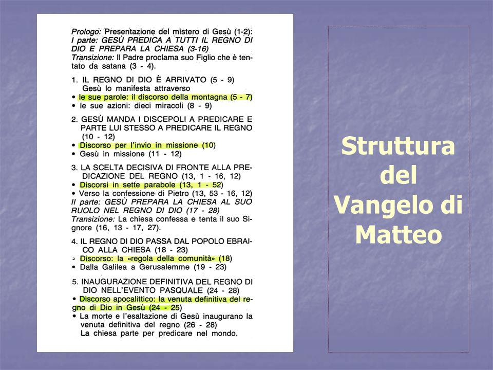 Struttura del Vangelo di Matteo