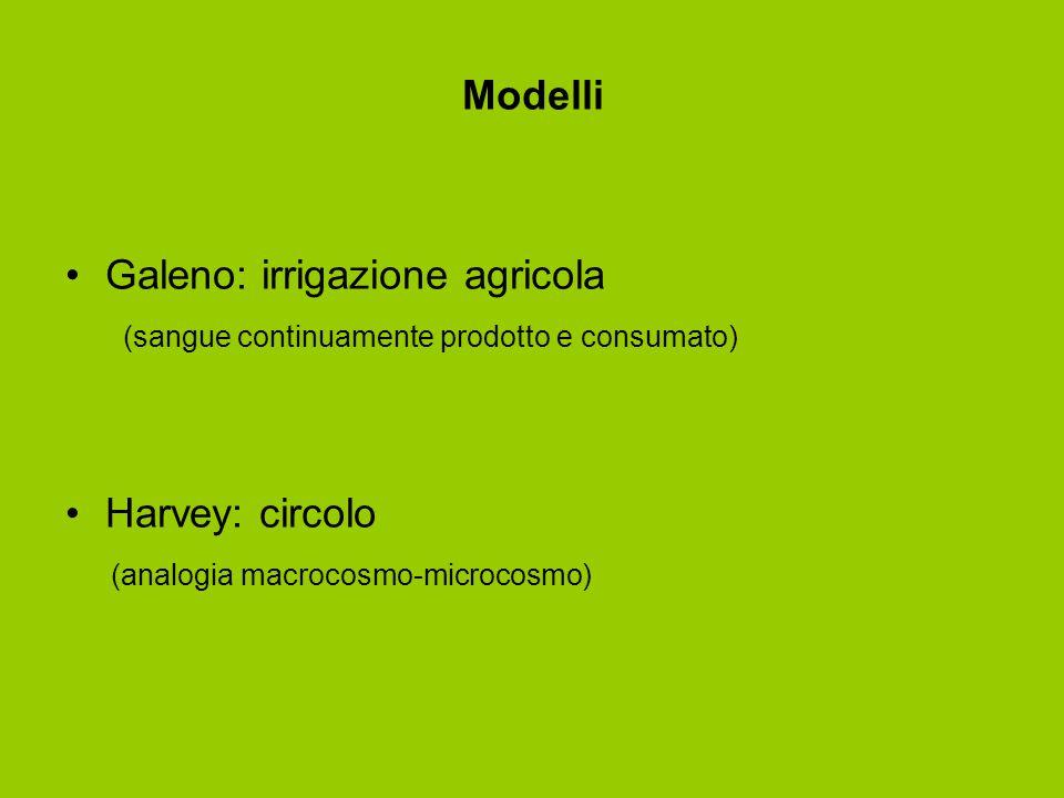 Modelli Galeno: irrigazione agricola (sangue continuamente prodotto e consumato) Harvey: circolo (analogia macrocosmo-microcosmo)