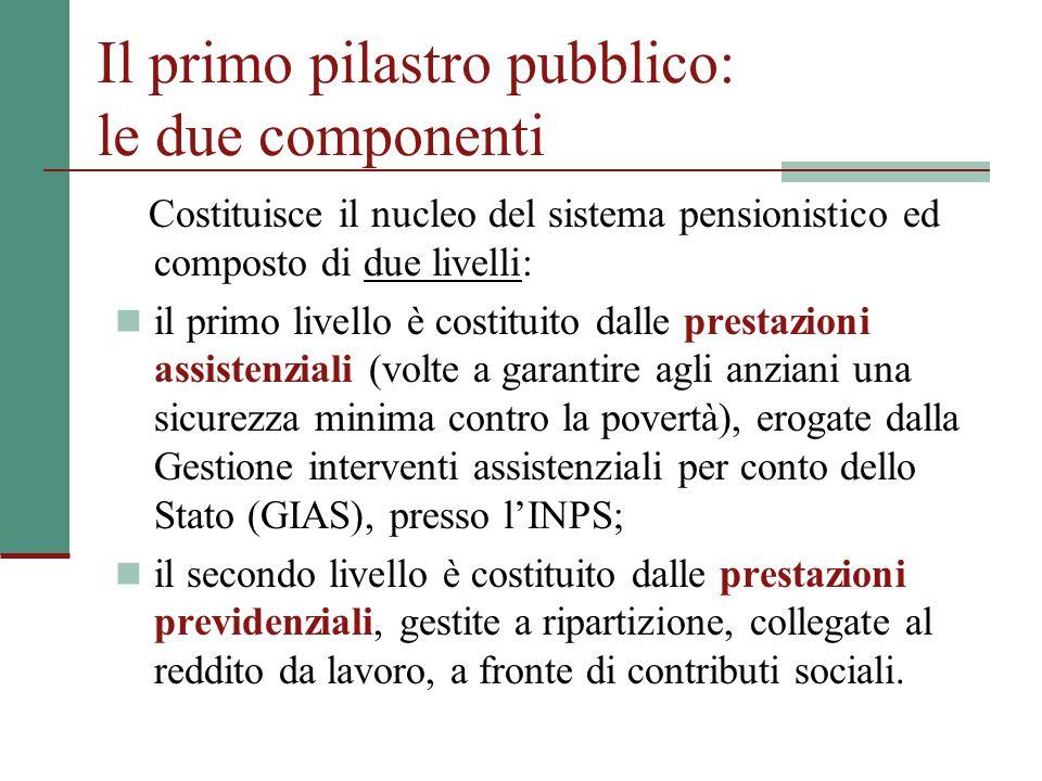 Il primo pilastro pubblico: le due componenti Costituisce il nucleo del sistema pensionistico ed composto di due livelli: il primo livello è costituit