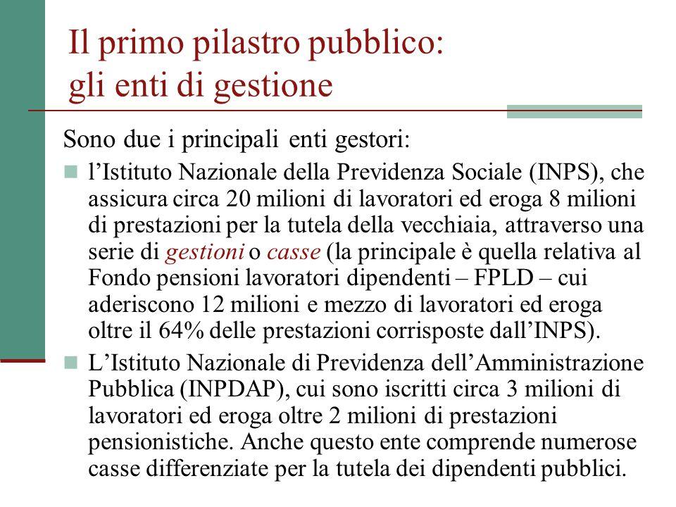 Il primo pilastro pubblico: gli enti di gestione Sono due i principali enti gestori: l'Istituto Nazionale della Previdenza Sociale (INPS), che assicur