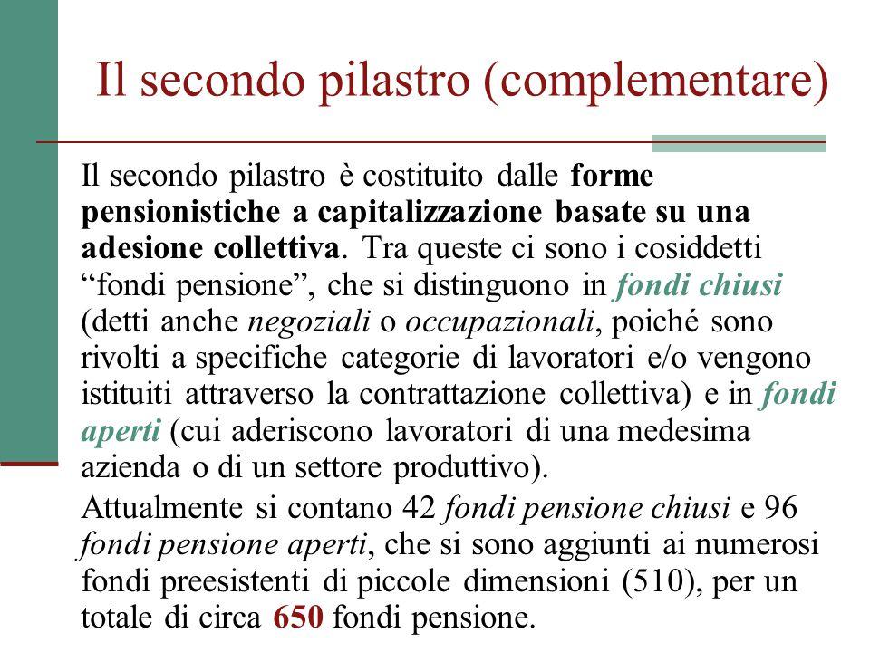 Il secondo pilastro (complementare) Il secondo pilastro è costituito dalle forme pensionistiche a capitalizzazione basate su una adesione collettiva.