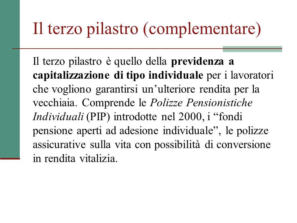 Il terzo pilastro (complementare) Il terzo pilastro è quello della previdenza a capitalizzazione di tipo individuale per i lavoratori che vogliono garantirsi un'ulteriore rendita per la vecchiaia.