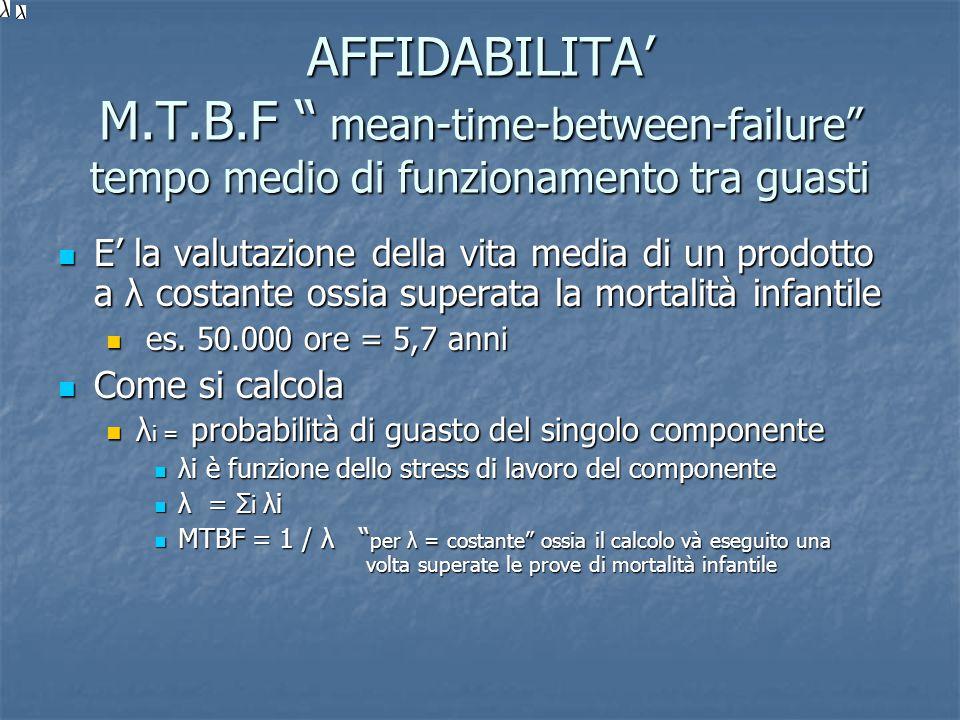 """AFFIDABILITA' M.T.B.F """" mean-time-between-failure"""" tempo medio di funzionamento tra guasti E' la valutazione della vita media di un prodotto a λ costa"""