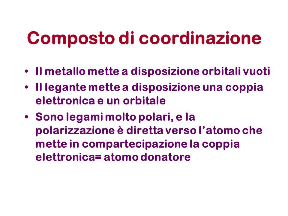 Composto di coordinazione Il metallo mette a disposizione orbitali vuoti Il legante mette a disposizione una coppia elettronica e un orbitale Sono leg