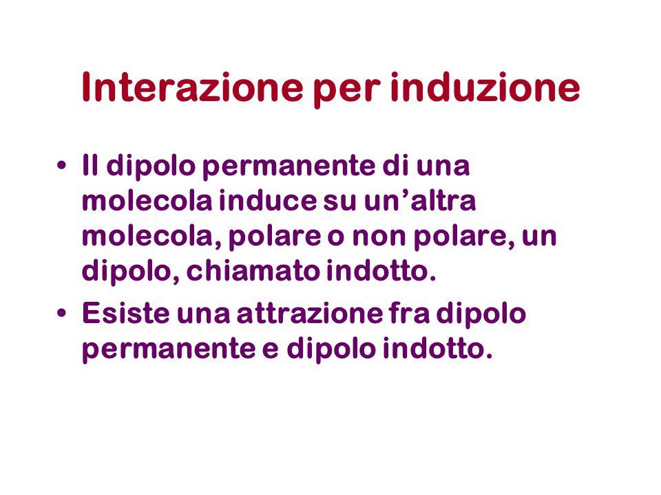 Interazione per induzione Il dipolo permanente di una molecola induce su un'altra molecola, polare o non polare, un dipolo, chiamato indotto. Esiste u