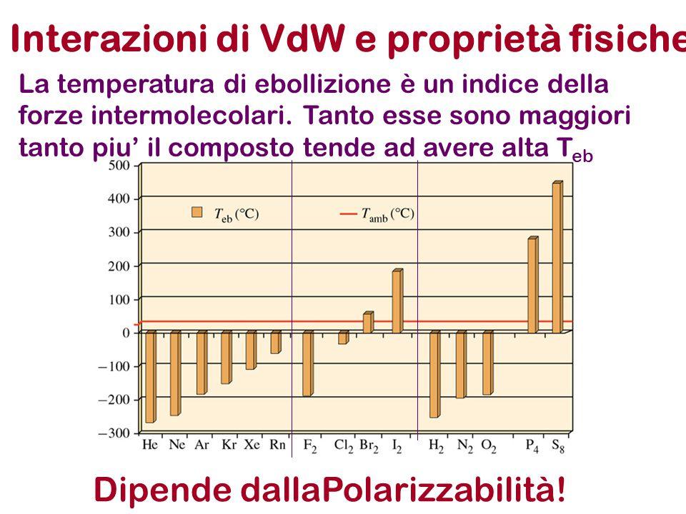 Interazioni di VdW e proprietà fisiche La temperatura di ebollizione è un indice della forze intermolecolari. Tanto esse sono maggiori tanto piu' il c