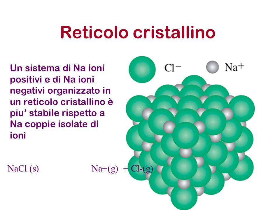 Reticolo cristallino NaCl (s) Na+(g) + Cl-(g) Un sistema di Na ioni positivi e di Na ioni negativi organizzato in un reticolo cristallino è piu' stabi