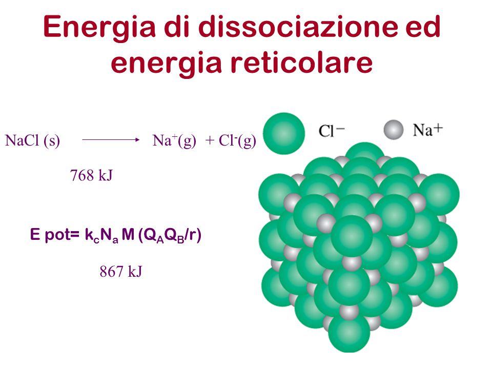 Energia di dissociazione ed energia reticolare NaCl (s) Na + (g) + Cl - (g) 768 kJ E pot= k c N a M (Q A Q B /r) 867 kJ