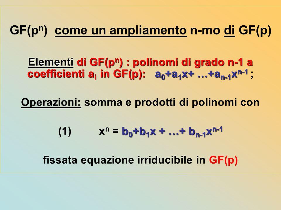 GF(p n ) come un ampliamento n-mo di GF(p) Elementi di GF(p n ) : polinomi di grado n-1 a coefficienti a i in GF(p):a 0 +a 1 x+ …+a n-1 x n-1 Elementi