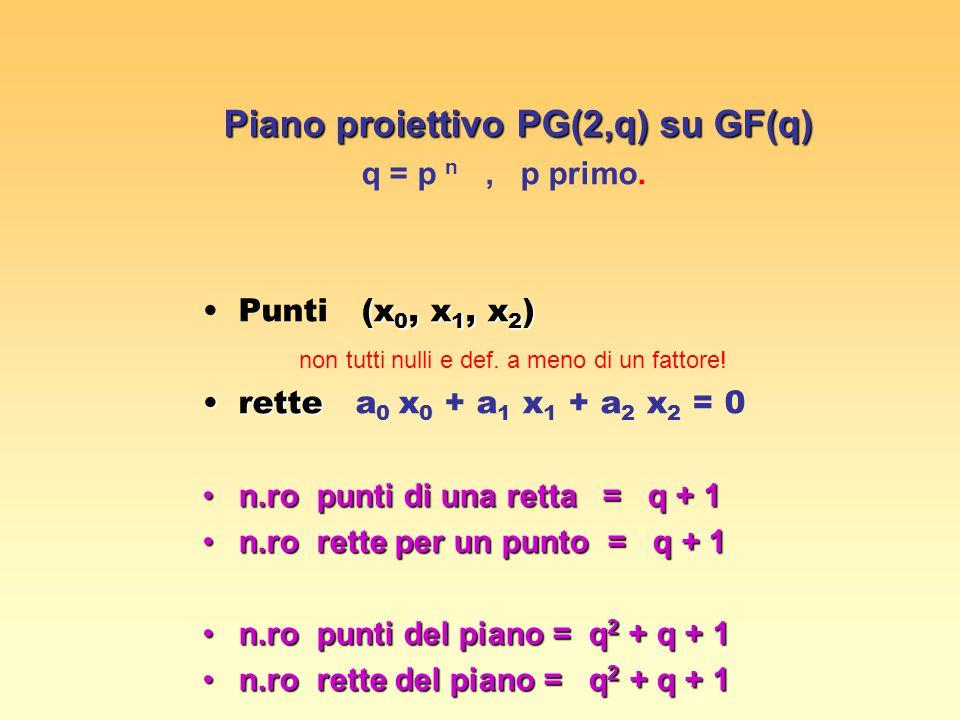 Piano proiettivo PG(2,q) su GF(q) q = p n, p primo. (x 0, x 1, x 2 )Punti (x 0, x 1, x 2 ) non tutti nulli e def. a meno di un fattore! retterette a 0