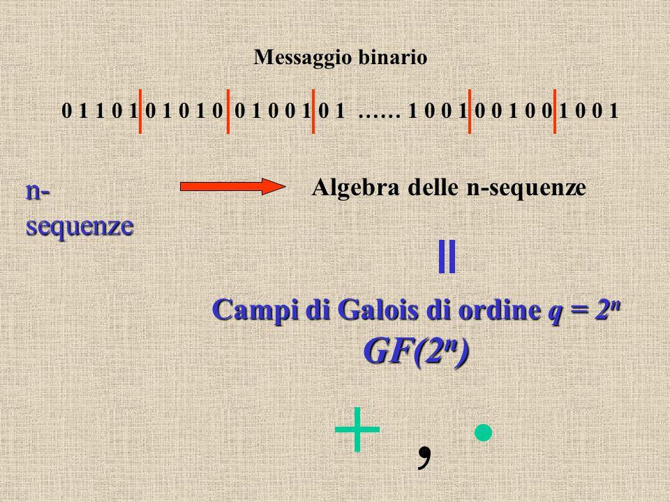 Messaggio binario 0 1 1 0 1 0 1 0 1 0 0 1 0 0 1 0 1 …… 1 0 0 1 0 0 1 0 0 1 0 0 1 n- sequenze Algebra delle n-sequenze Campi di Galois di ordine q = 2