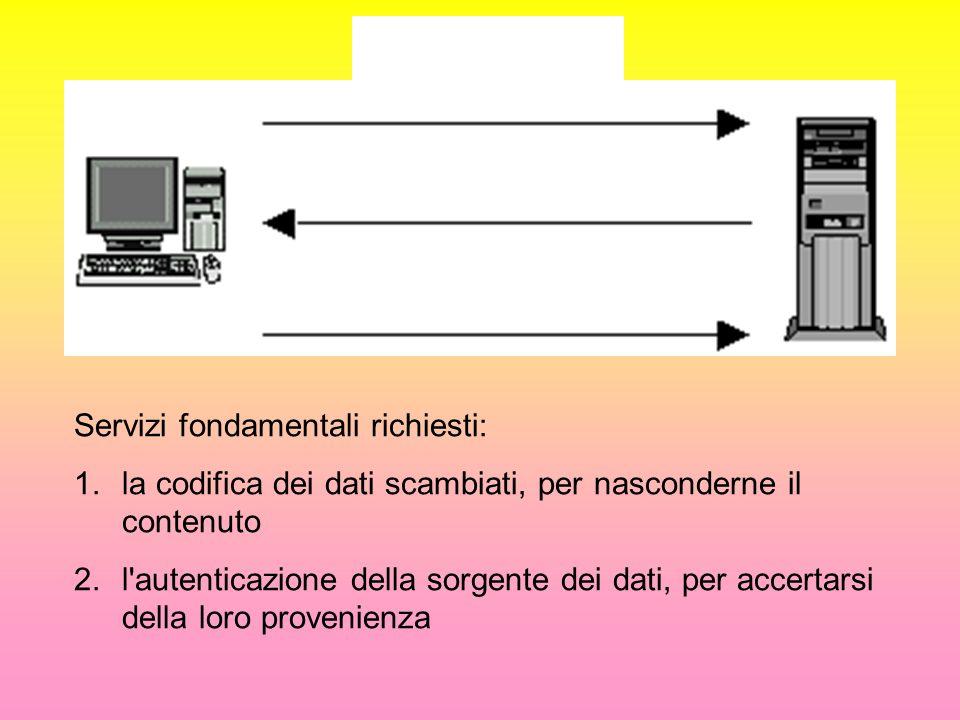 Servizi fondamentali richiesti: 1.la codifica dei dati scambiati, per nasconderne il contenuto 2.l'autenticazione della sorgente dei dati, per accerta
