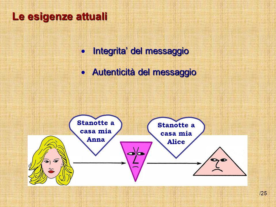 Le esigenze attuali Stanotte a casa mia Anna Stanotte a casa mia Alice Integrita' del messaggio  Integrita' del messaggio Autenticità del messaggio 