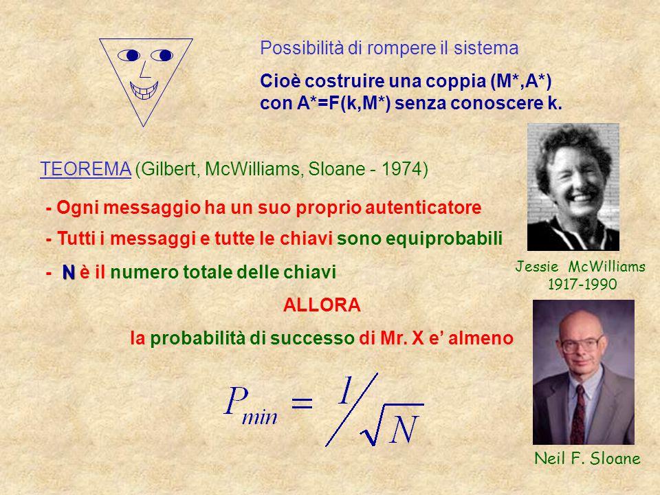 Possibilità di rompere il sistema Cioè costruire una coppia (M*,A*) con A*=F(k,M*) senza conoscere k. TEOREMA (Gilbert, McWilliams, Sloane - 1974) N -