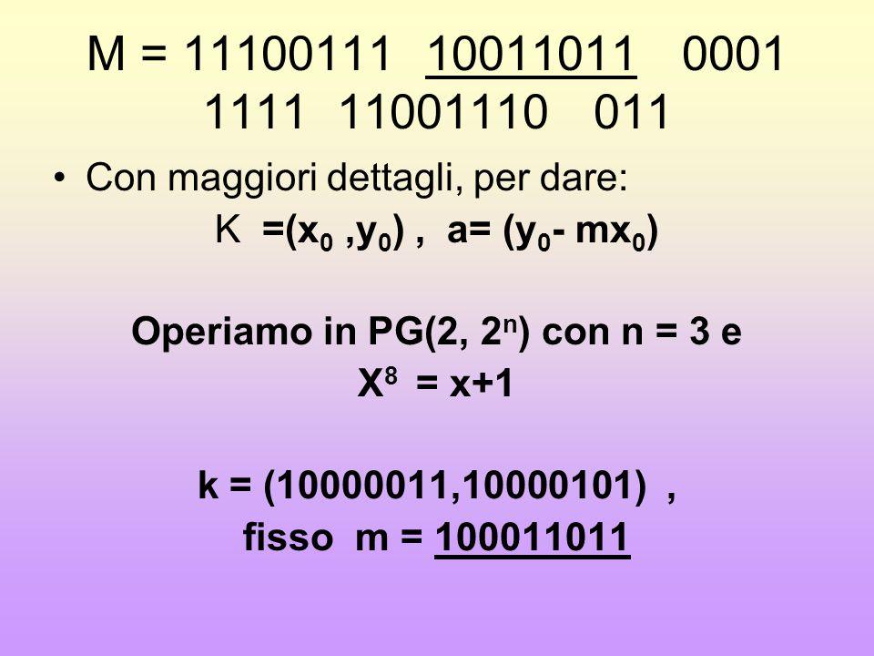 M = 11100111 10011011 0001 1111 11001110 011 Con maggiori dettagli, per dare: K =(x 0,y 0 ), a= (y 0 - mx 0 ) Operiamo in PG(2, 2 n ) con n = 3 e X 8