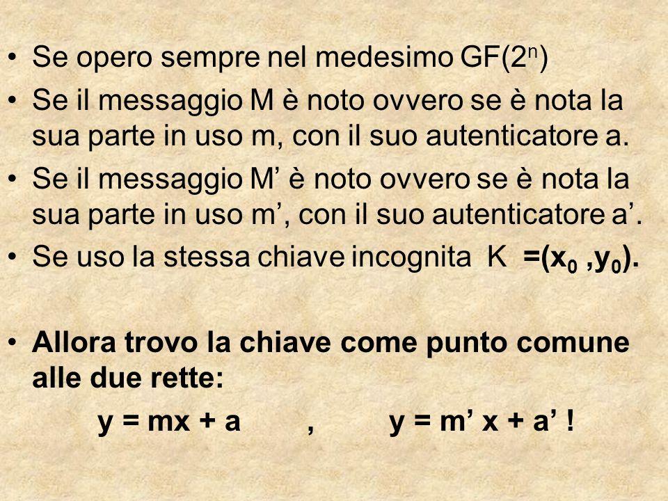 Se opero sempre nel medesimo GF(2 n ) Se il messaggio M è noto ovvero se è nota la sua parte in uso m, con il suo autenticatore a. Se il messaggio M'