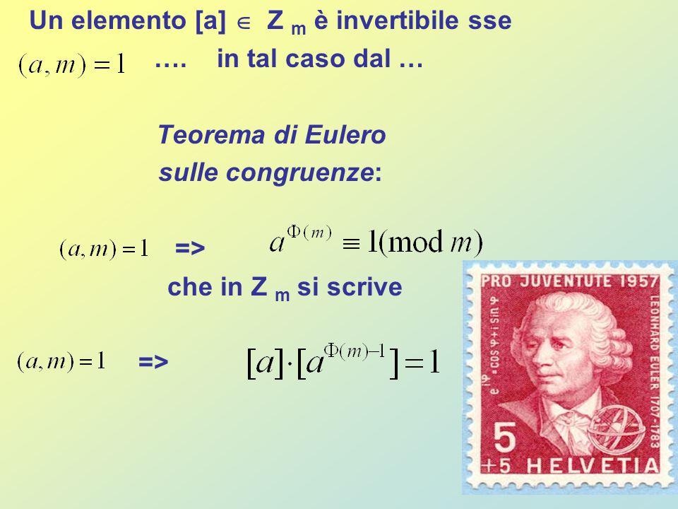 Un elemento [a]  Z m è invertibile sse …. in tal caso dal … Teorema di Eulero sulle congruenze: => che in Z m si scrive =>