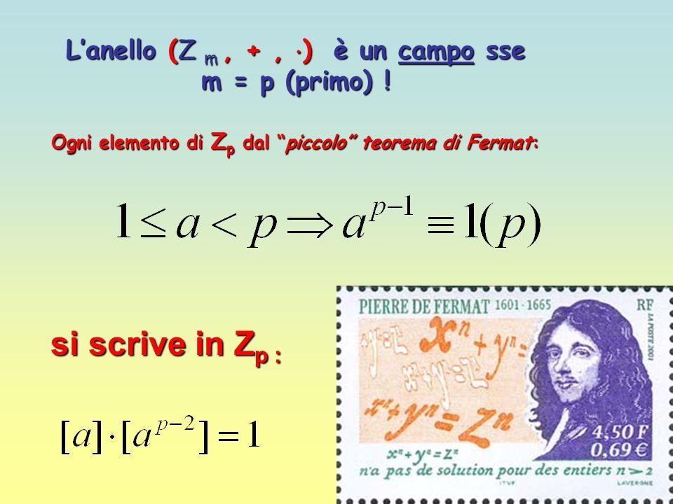 """si scrive in Z p : L'anello (Z m, +,  ) è un campo sse m = p (primo) ! Ogni elemento di Z p dal """"piccolo"""" teorema di Fermat:"""