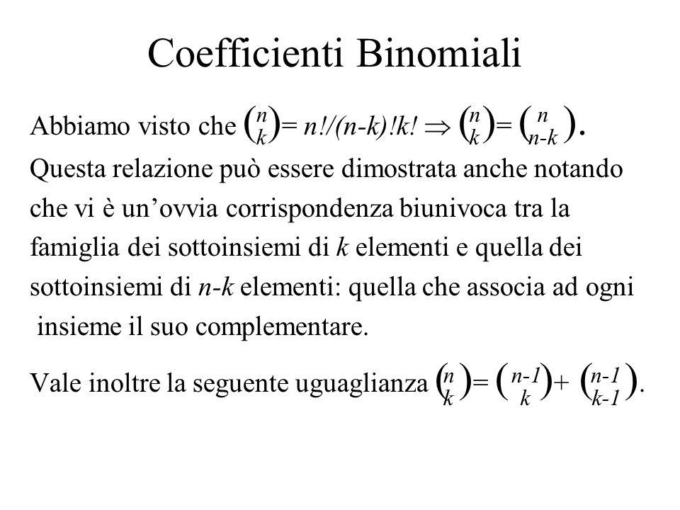 Coefficienti Binomiali Abbiamo visto che ( ) = n!/(n-k)!k!  ( ) = ( ). Questa relazione può essere dimostrata anche notando che vi è un'ovvia corrisp