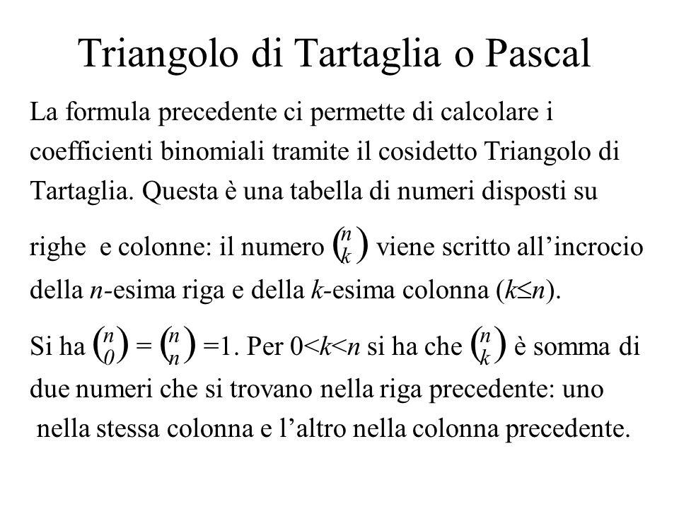 Triangolo di Tartaglia o Pascal La formula precedente ci permette di calcolare i coefficienti binomiali tramite il cosidetto Triangolo di Tartaglia. Q