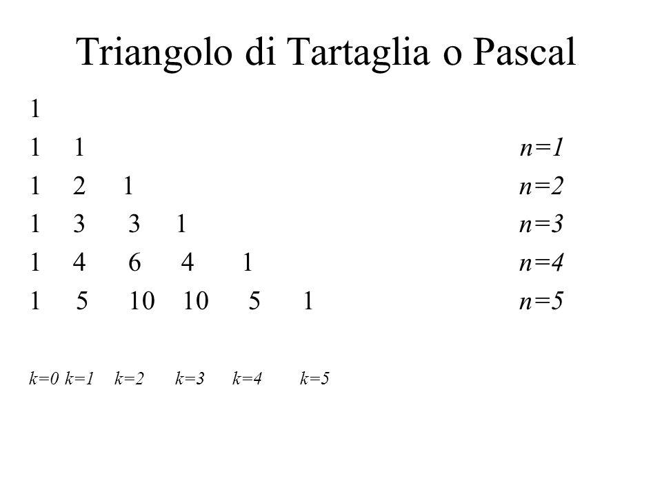 Triangolo di Tartaglia o Pascal 1 11 n=1 12 1 n=2 13 3 1 n=3 14 6 4 1 n=4 1 5 10 10 5 1 n=5 k=0 k=1 k=2 k=3 k=4 k=5