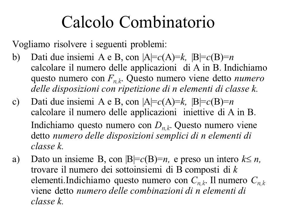 Vogliamo risolvere i seguenti problemi: b)Dati due insiemi A e B, con |A|=c(A)=k, |B|=c(B)=n calcolare il numero delle applicazioni di A in B. Indichi