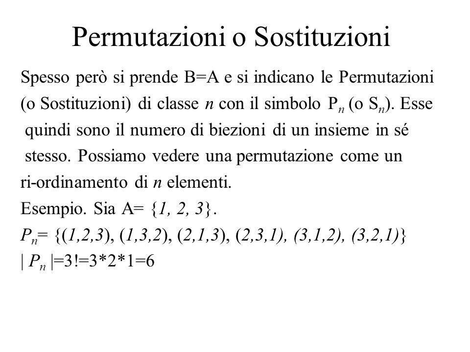 Permutazioni o Sostituzioni Spesso però si prende B=A e si indicano le Permutazioni (o Sostituzioni) di classe n con il simbolo P n (o S n ). Esse qui