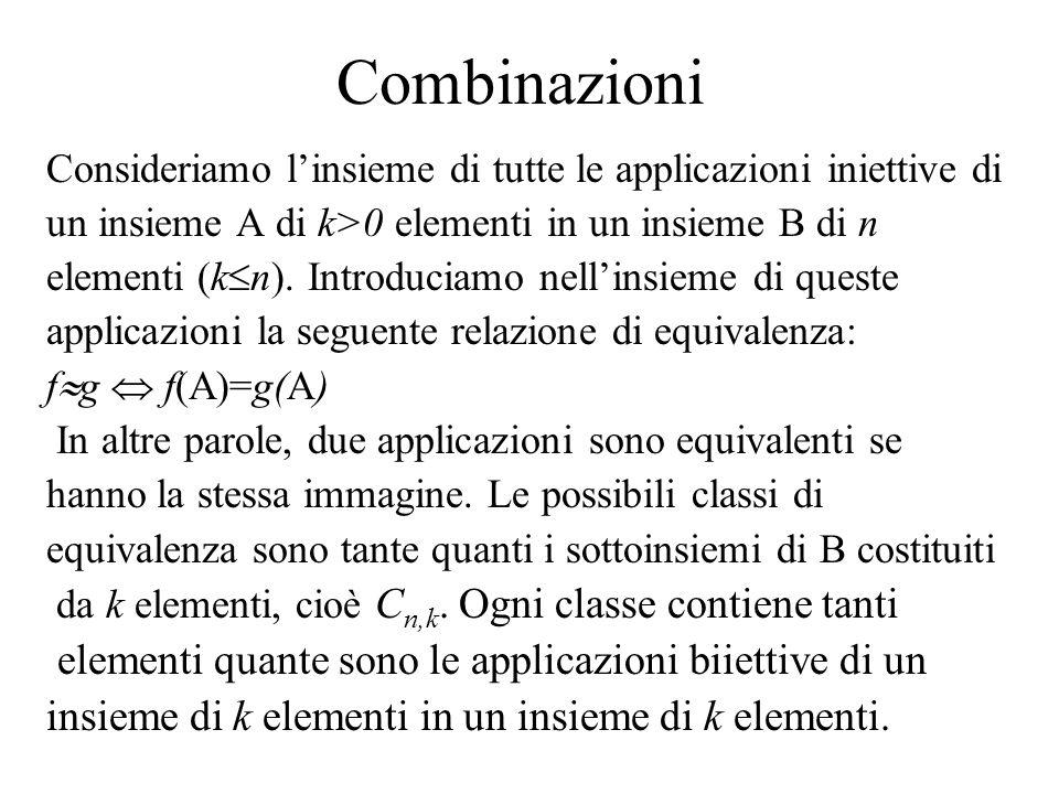Combinazioni Consideriamo l'insieme di tutte le applicazioni iniettive di un insieme A di k>0 elementi in un insieme B di n elementi (k  n). Introduc