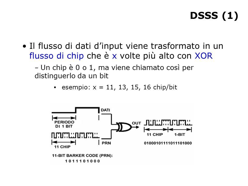 DSSS (1) Il flusso di dati d'input viene trasformato in un flusso di chip che è x volte più alto con XOR – Un chip è 0 o 1, ma viene chiamato così per