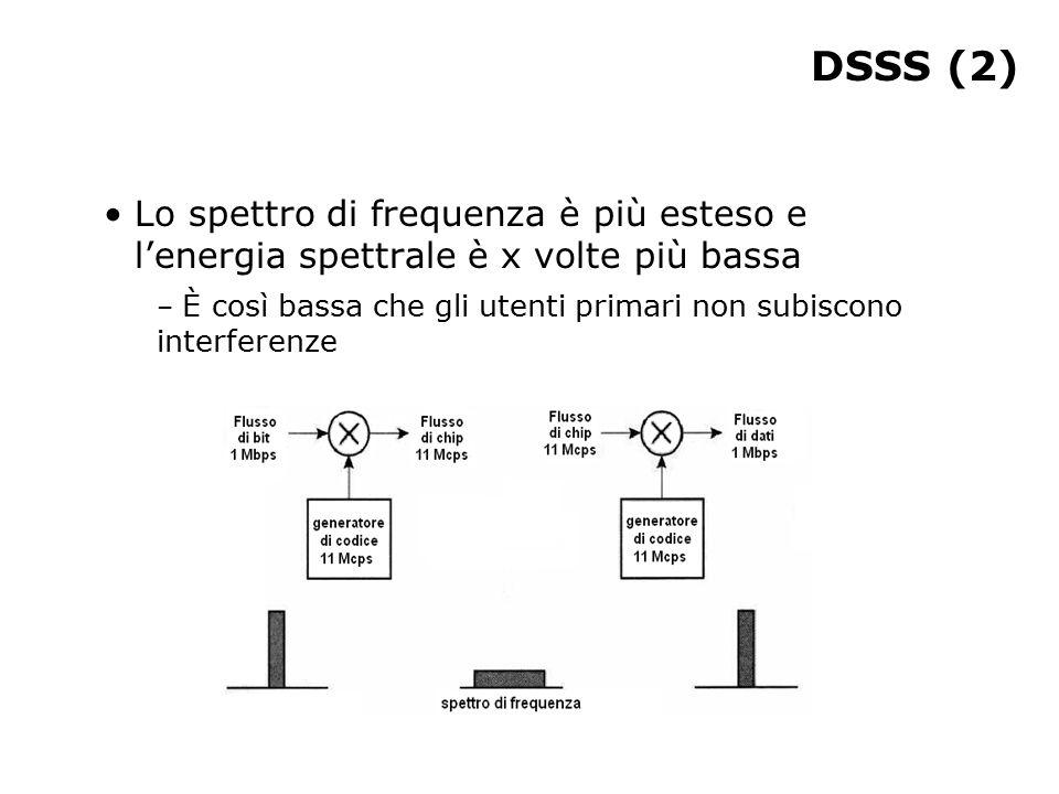 DSSS (2) Lo spettro di frequenza è più esteso e l'energia spettrale è x volte più bassa – È così bassa che gli utenti primari non subiscono interferen