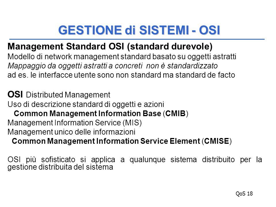 QoS 18 Management Standard OSI (standard durevole) Modello di network management standard basato su oggetti astratti Mappaggio da oggetti astratti a concreti non è standardizzato ad es.