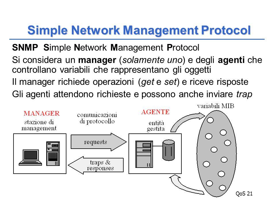 QoS 21 SNMP Simple Network Management Protocol Si considera un manager (solamente uno) e degli agenti che controllano variabili che rappresentano gli oggetti Il manager richiede operazioni (get e set) e riceve risposte Gli agenti attendono richieste e possono anche inviare trap Simple Network Management Protocol