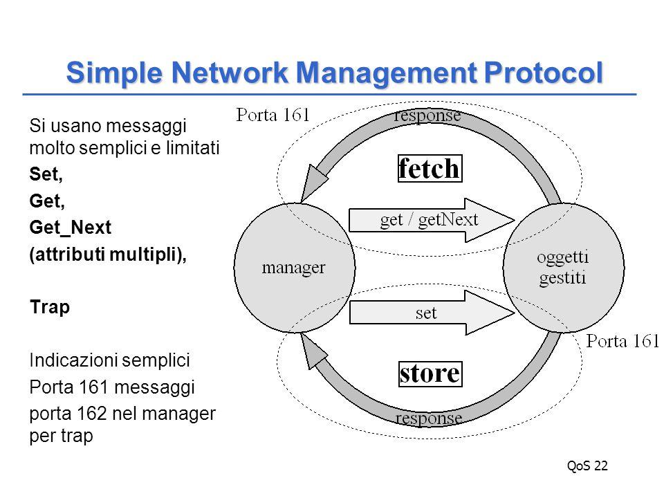 QoS 22 Si usano messaggi molto semplici e limitati Set, Get, Get_Next (attributi multipli), Trap Indicazioni semplici Porta 161 messaggi porta 162 nel manager per trap Simple Network Management Protocol