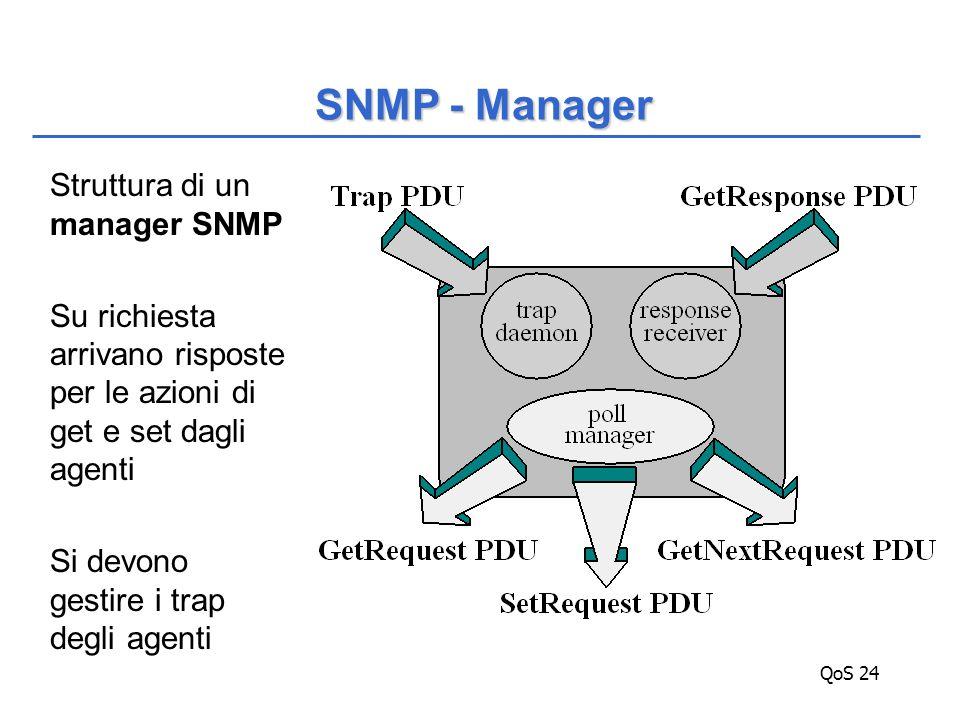QoS 24 SNMP - Manager Struttura di un manager SNMP Su richiesta arrivano risposte per le azioni di get e set dagli agenti Si devono gestire i trap degli agenti