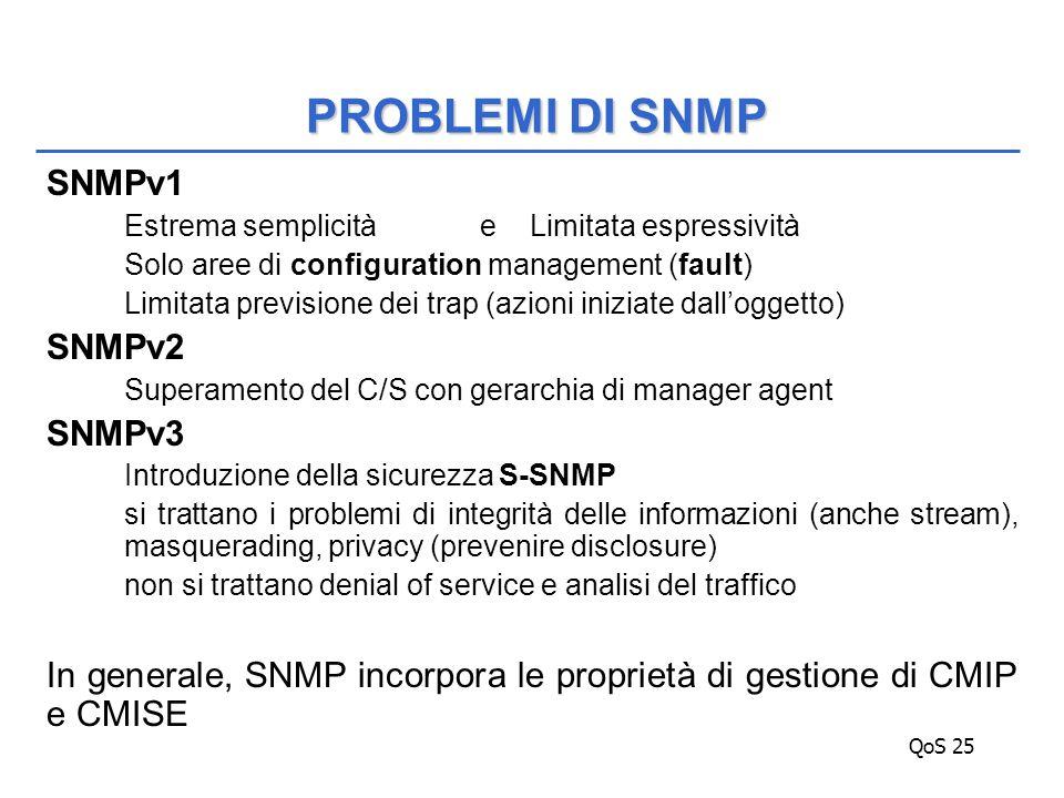 QoS 25 SNMPv1 Estrema semplicità e Limitata espressività Solo aree di configuration management (fault) Limitata previsione dei trap (azioni iniziate dall'oggetto) SNMPv2 Superamento del C/S con gerarchia di manager agent SNMPv3 Introduzione della sicurezza S-SNMP si trattano i problemi di integrità delle informazioni (anche stream), masquerading, privacy (prevenire disclosure) non si trattano denial of service e analisi del traffico In generale, SNMP incorpora le proprietà di gestione di CMIP e CMISE PROBLEMI DI SNMP